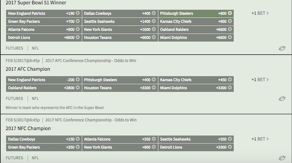 NFL future betting lines