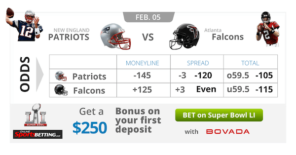 OSB Super Bowl betting lines graphic